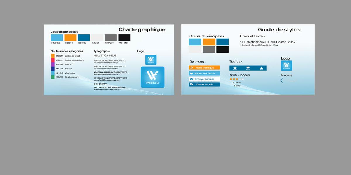 Charte et guide de styles